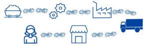 cadena-suministro-optimizacion